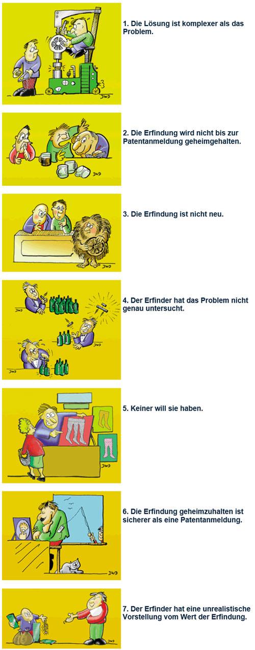 Quelle: Die sieben Todsünden des Erfinders http://www.epo.org/learning-events/materials/inventors-handbook/sins_de.html