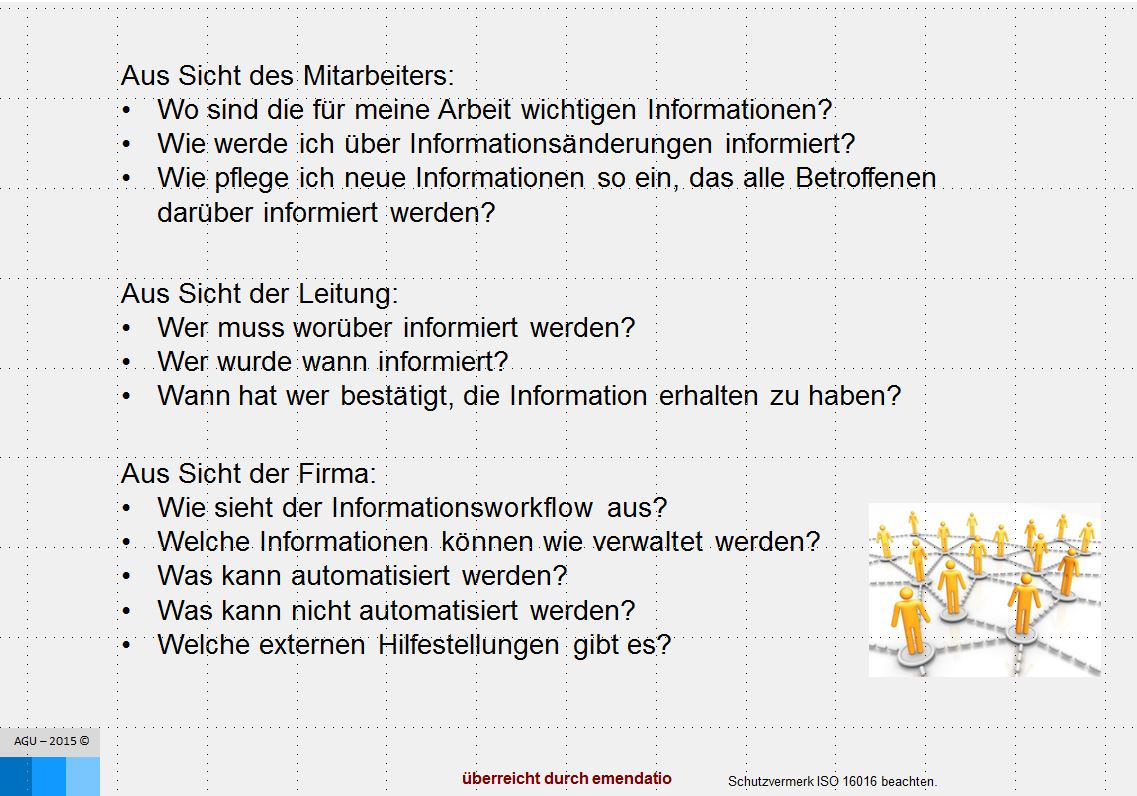 emendatio Software Normenmanagement Regelwerkmanagement